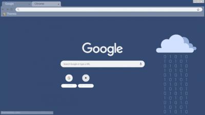 Programmer Chrome Themes - ThemeBeta